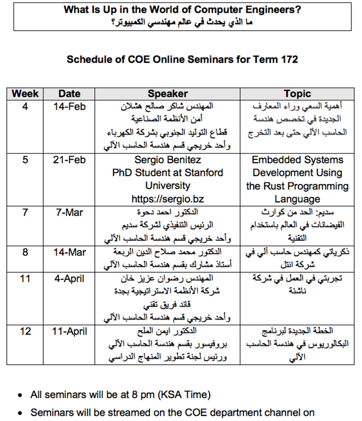 COE - Online Seminars (Term 172).png