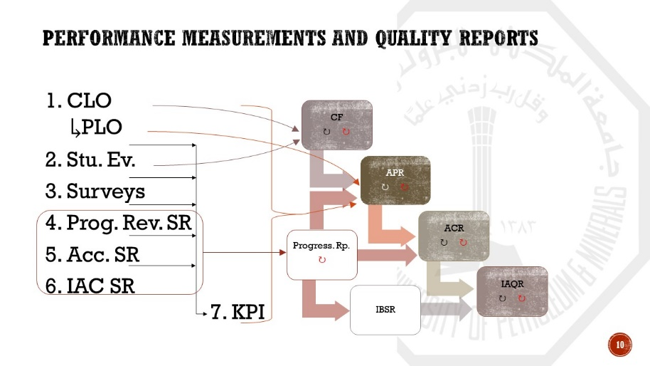 Performancemeasuresandqualityreports.jpg
