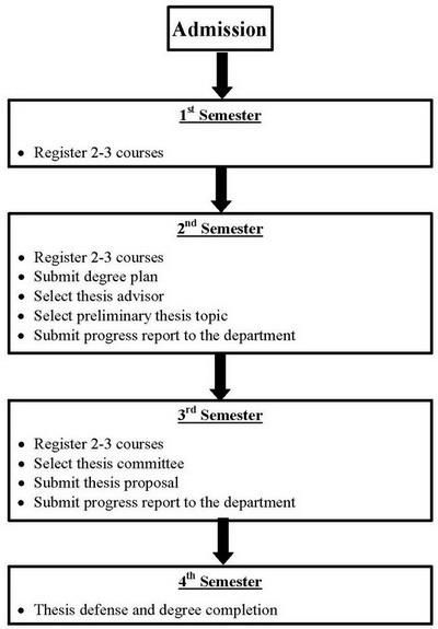 ee 562a random processes in engineering Random processes in engineering (ee-562a) random processes in engineering (ee-562a) transform theory for engineers (ee-401) transform theory for engineers (ee-401) vlsi system design (ee-577a) vlsi system design (ee-577a).
